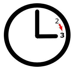 Uhrzeit von 2 auf 3 Uhr vorstellen
